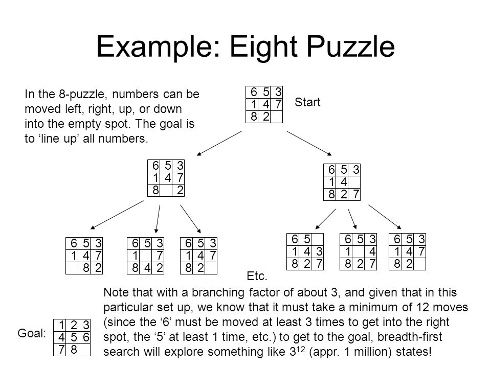 Example: Eight Puzzle In the 8-puzzle, numbers can be