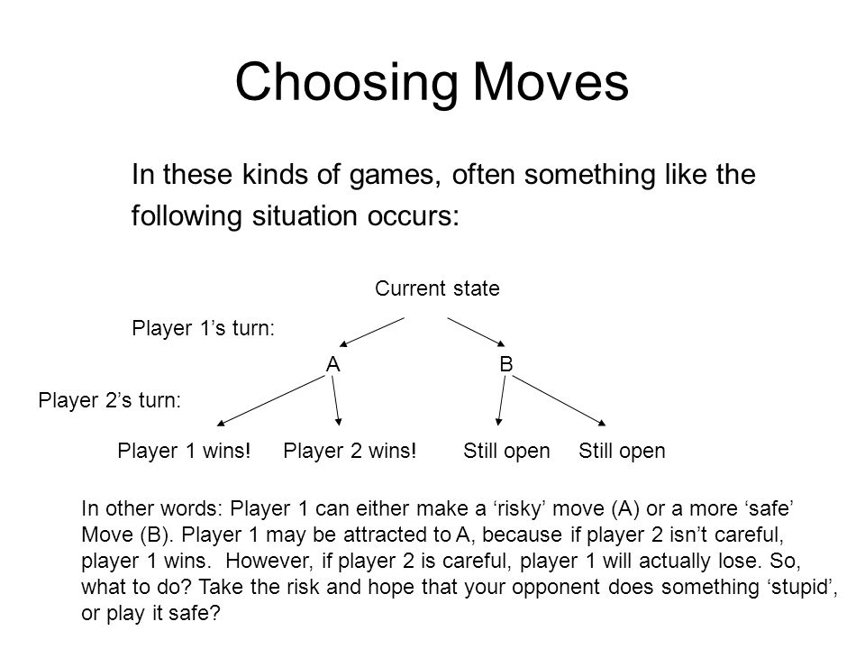 Choosing Moves In these kinds of games, often something like the