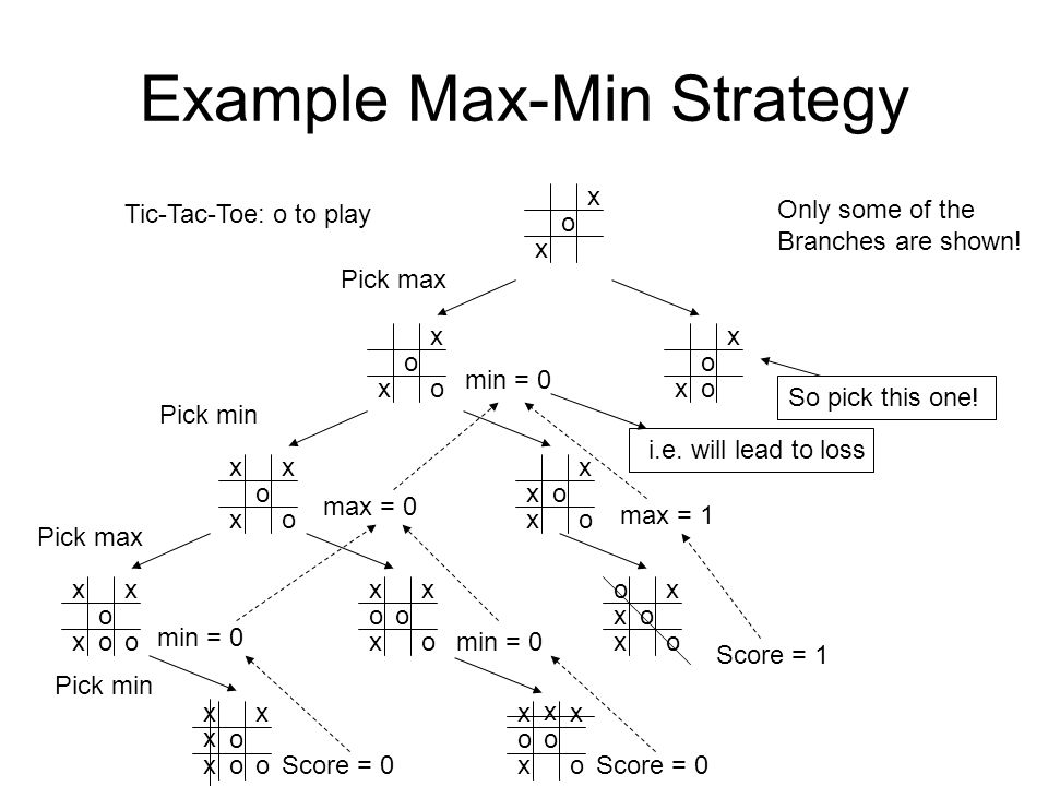 Example Max-Min Strategy