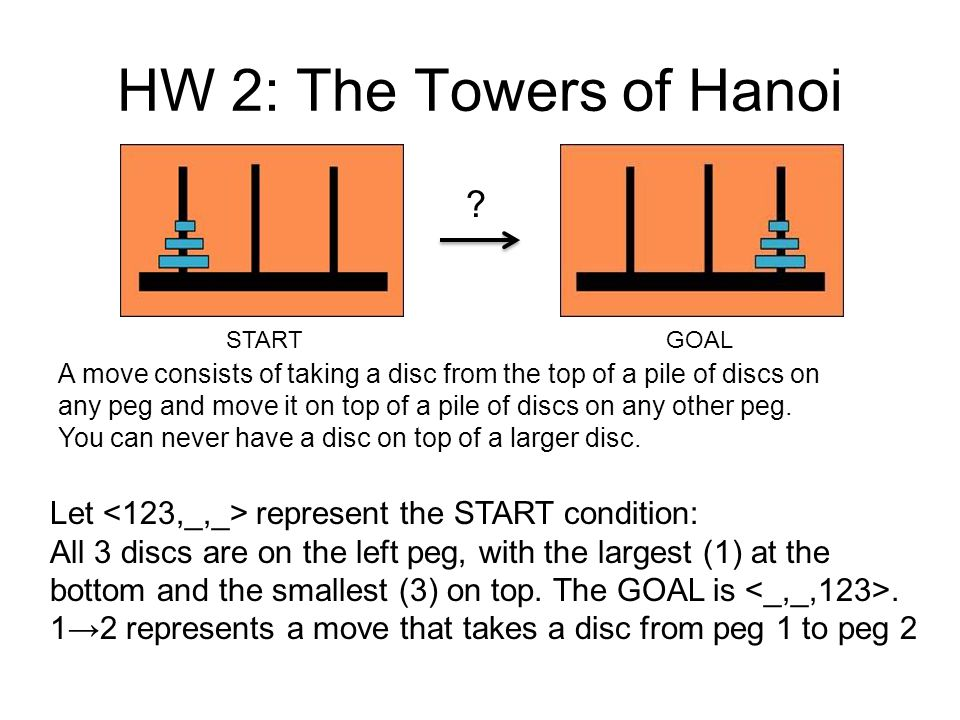 HW 2: The Towers of Hanoi START. GOAL. A move consists of taking a disc from the top of a pile of discs on.