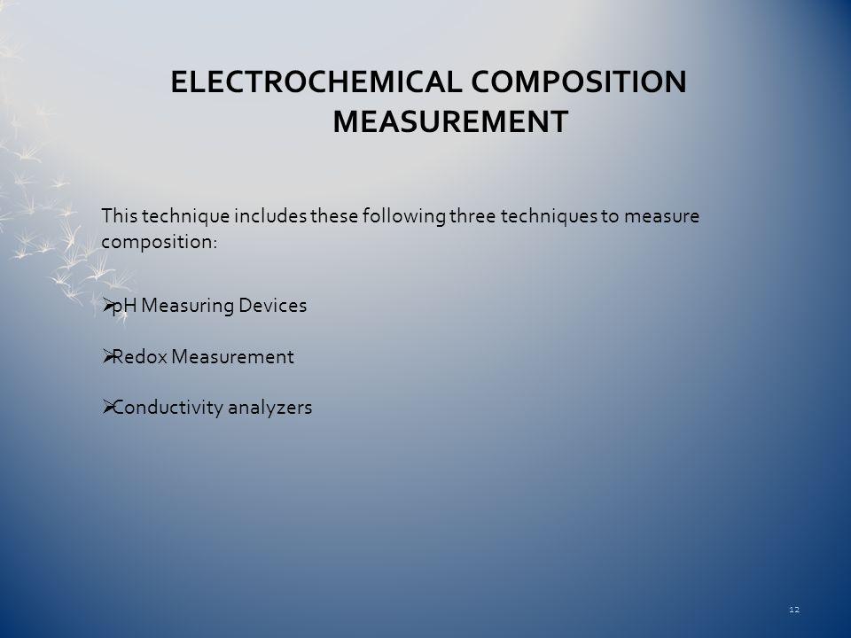 Electrochemical Composition Measurement
