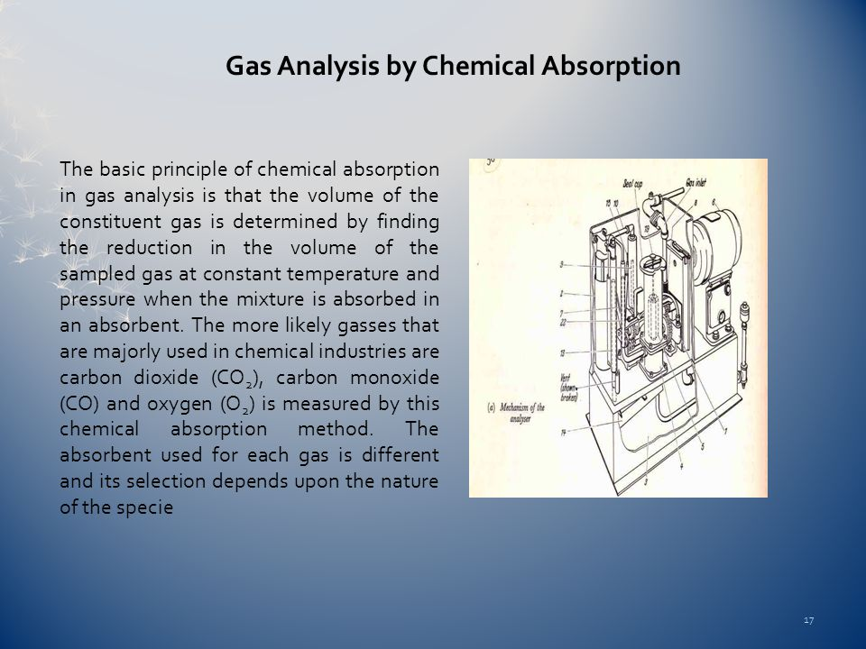 Gas Analysis by Chemical Absorption