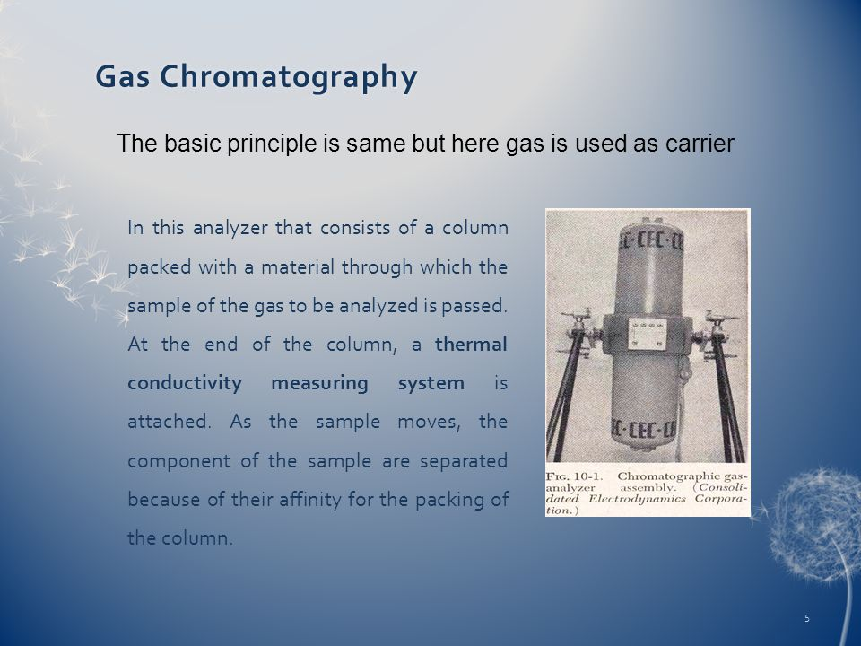 Gas Chromatography The basic principle is same but here gas is used as carrier.