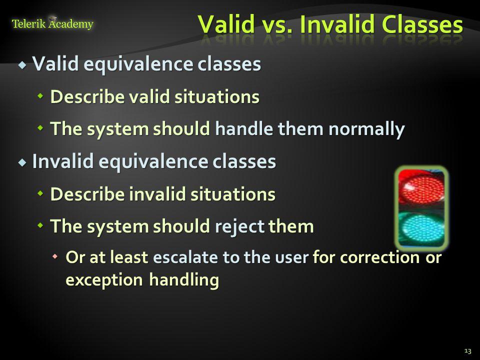 Valid vs. Invalid Classes