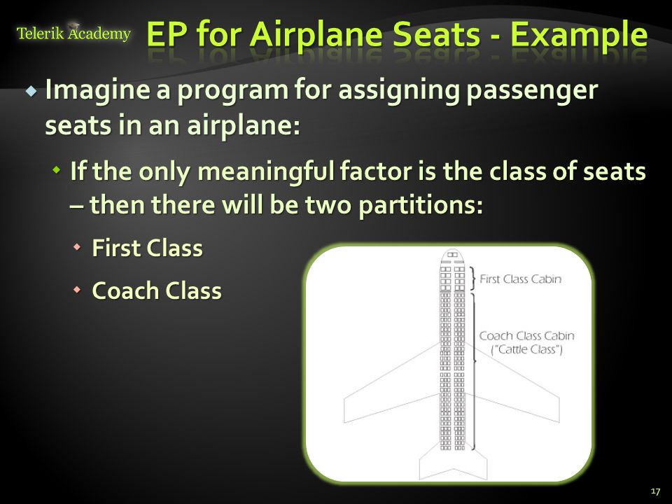 EP for Airplane Seats - Example