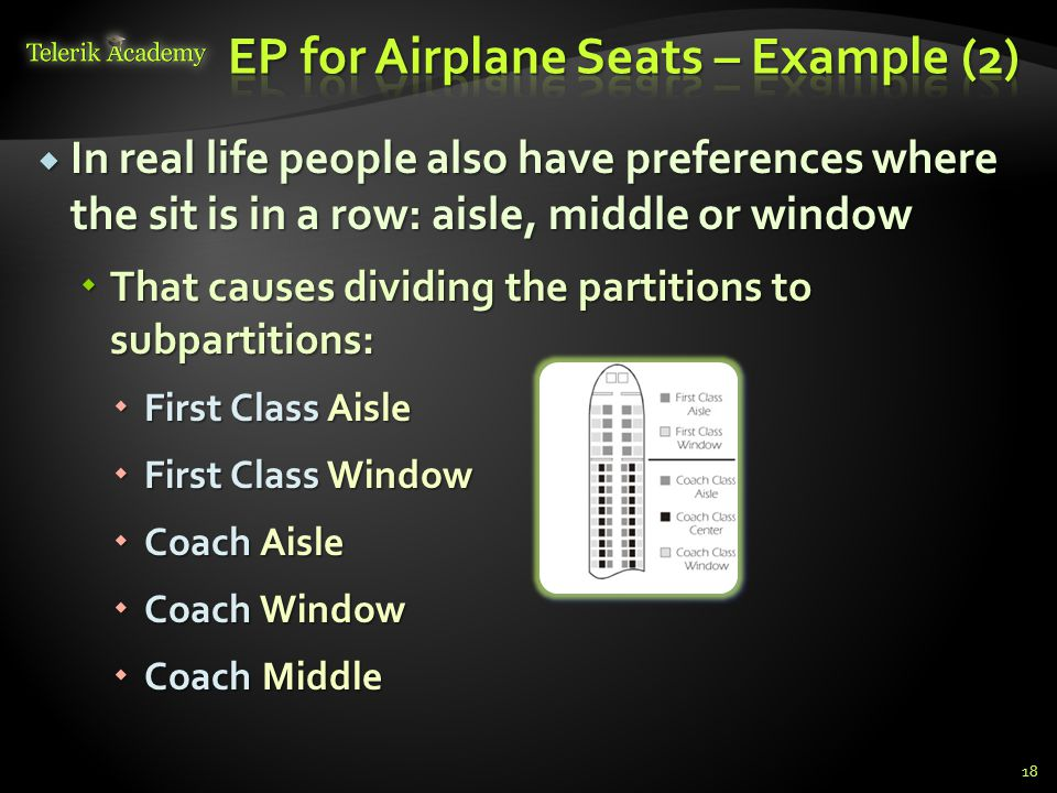 EP for Airplane Seats – Example (2)