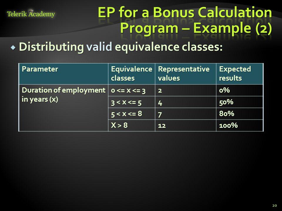 EP for a Bonus Calculation Program – Example (2)