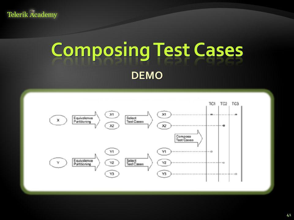 Composing Test Cases DEMO