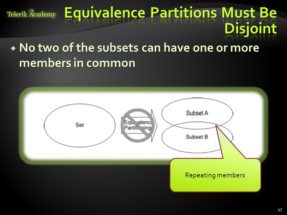 Equivalence Partitions Must Be Disjoint