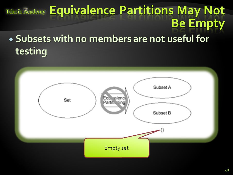 Equivalence Partitions May Not Be Empty