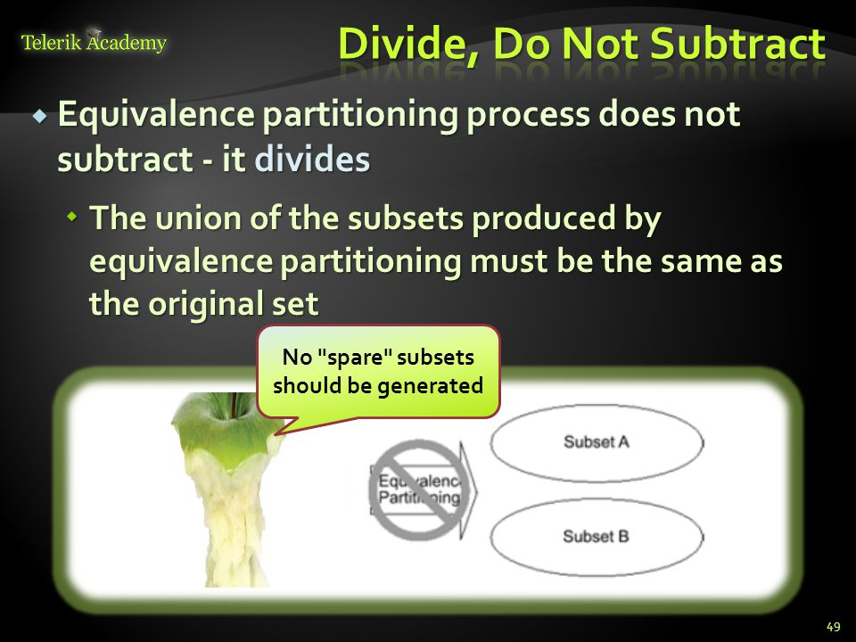 No spare subsets should be generated