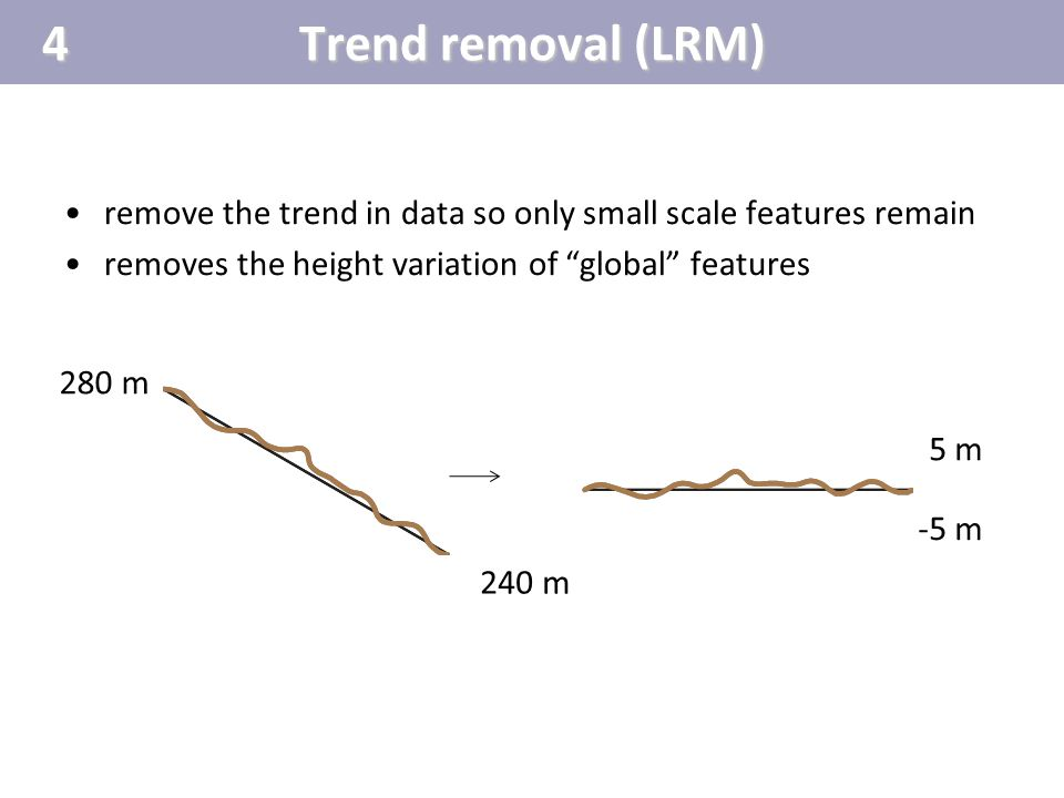 4 Trend removal (LRM) remove the trend in data so only small scale features remain. removes the height variation of global features.