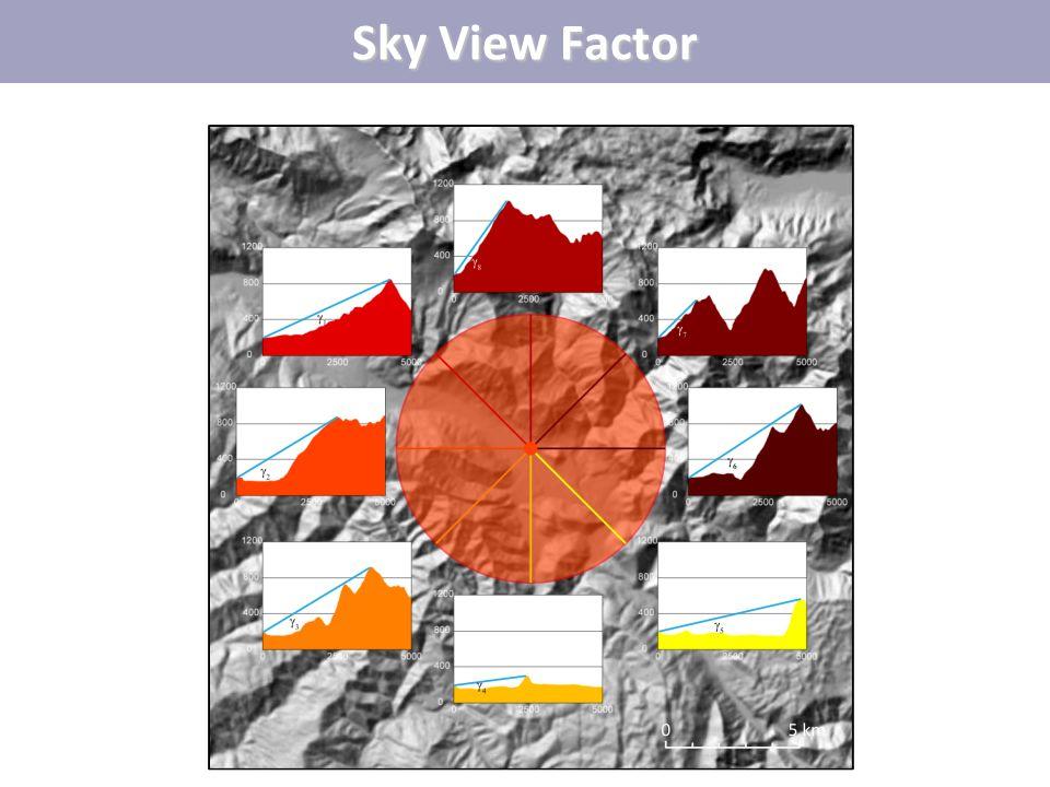 Sky View Factor
