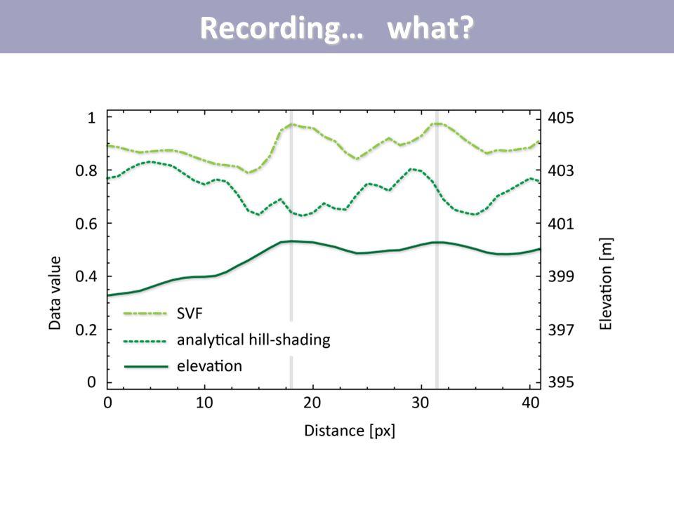 Recording… what