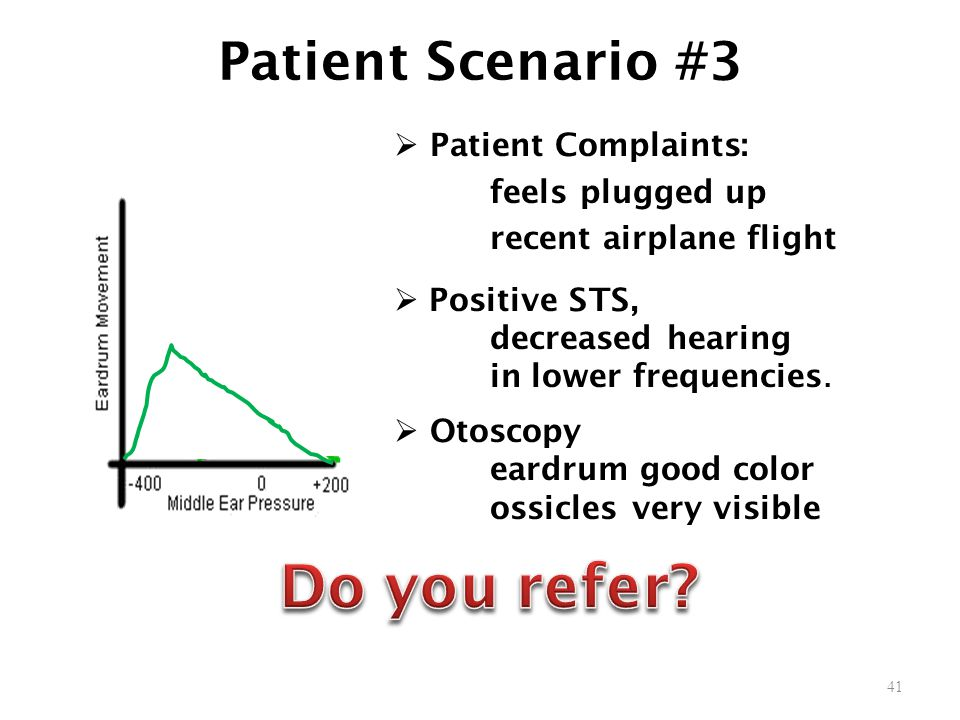 Do you refer Patient Scenario #3 Patient Complaints: feels plugged up