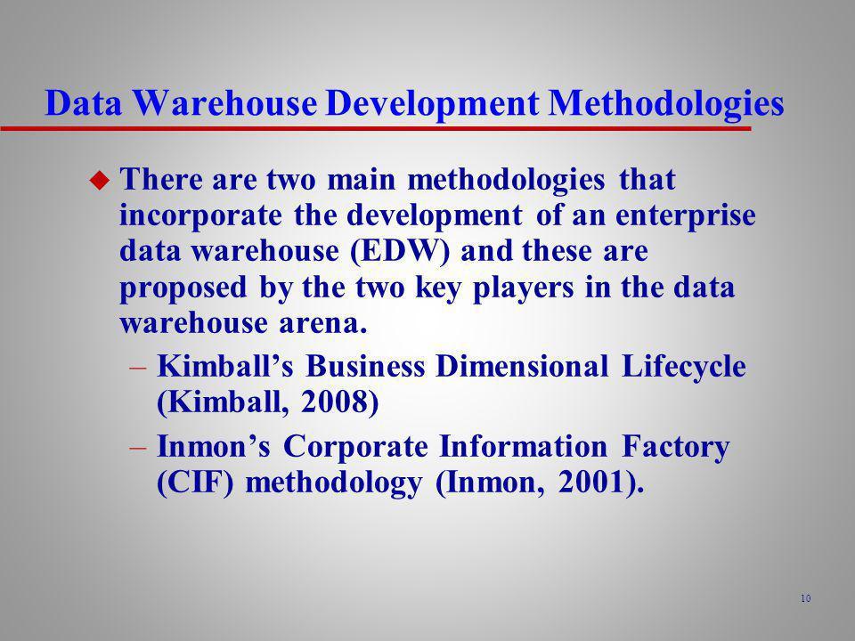 Data Warehouse Development Methodologies