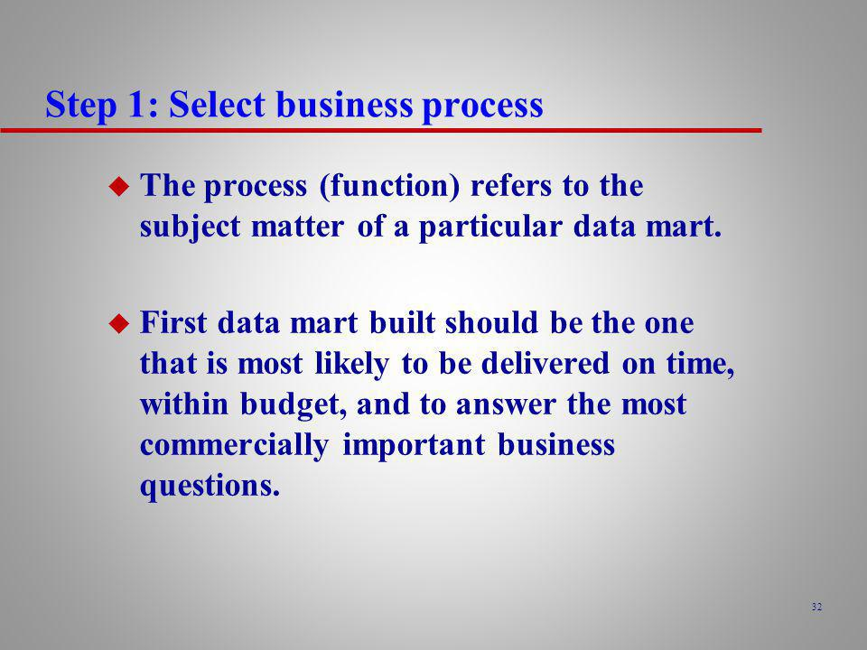 Step 1: Select business process
