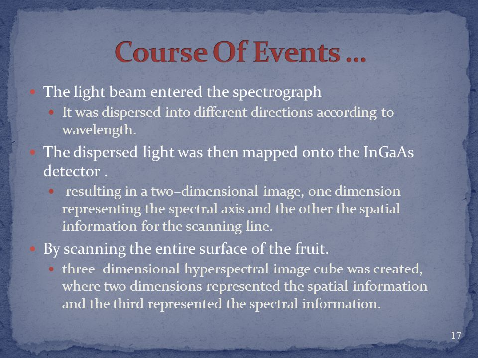 Course Of Events … The light beam entered the spectrograph