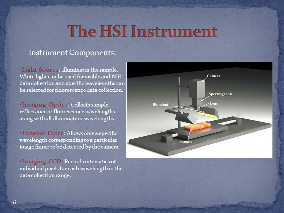 Instrument Components: