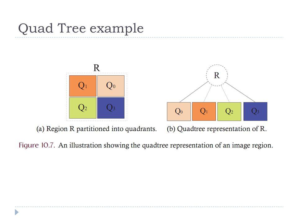 Quad Tree example
