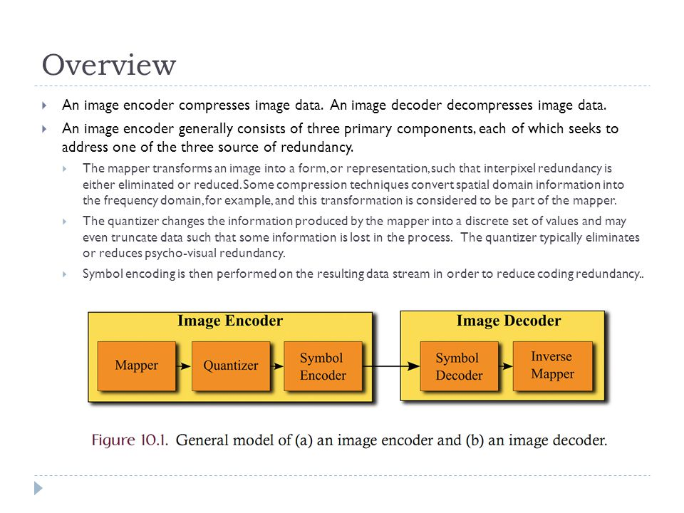 Overview An image encoder compresses image data. An image decoder decompresses image data.