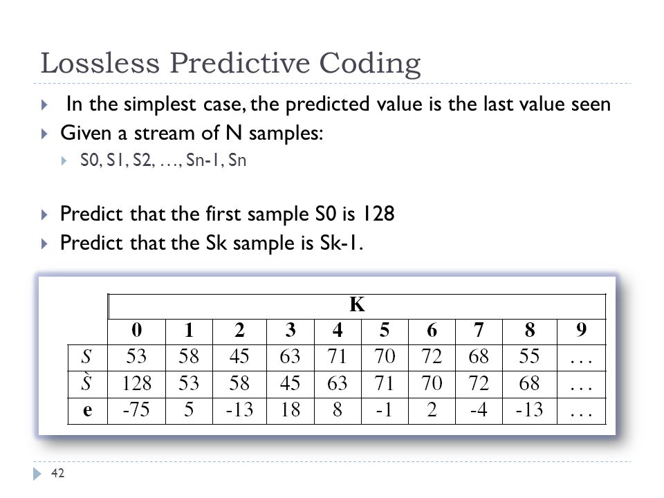 lossless predictive coding Finally, the residual image of hybrid context prediction is coded by the arithmetic  coding we compare the proposed lossless compression algorithm with some of .