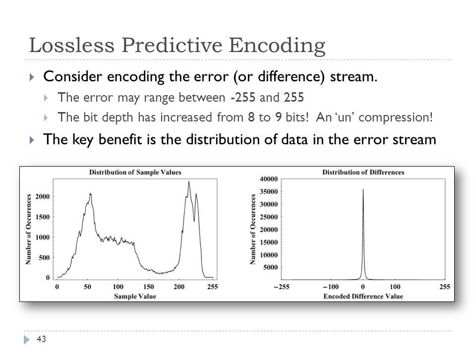 Lossless Predictive Encoding