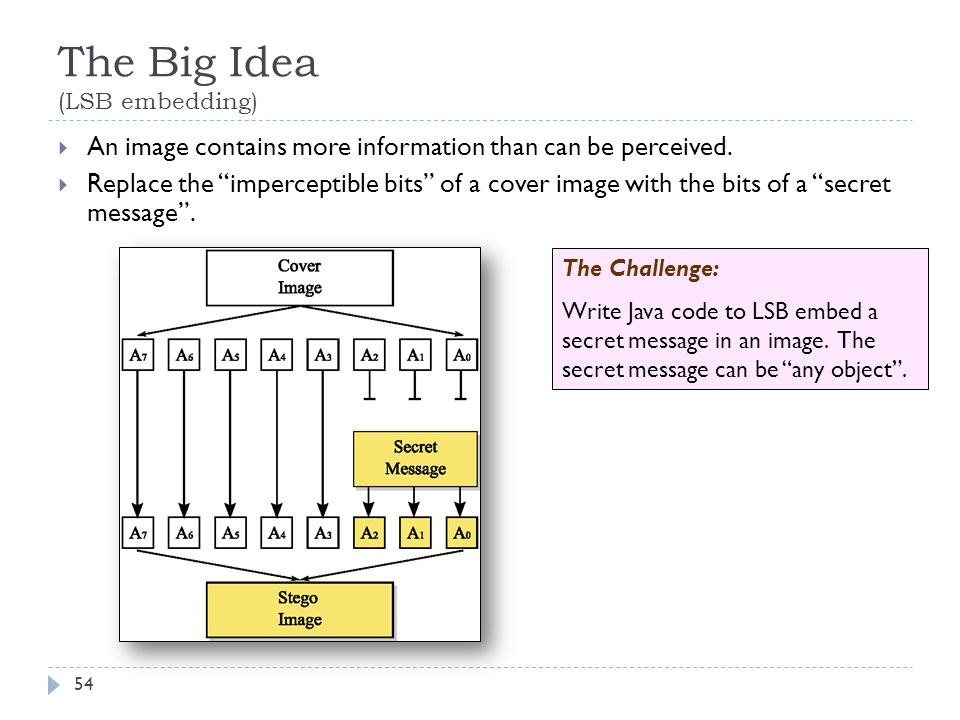 The Big Idea (LSB embedding)
