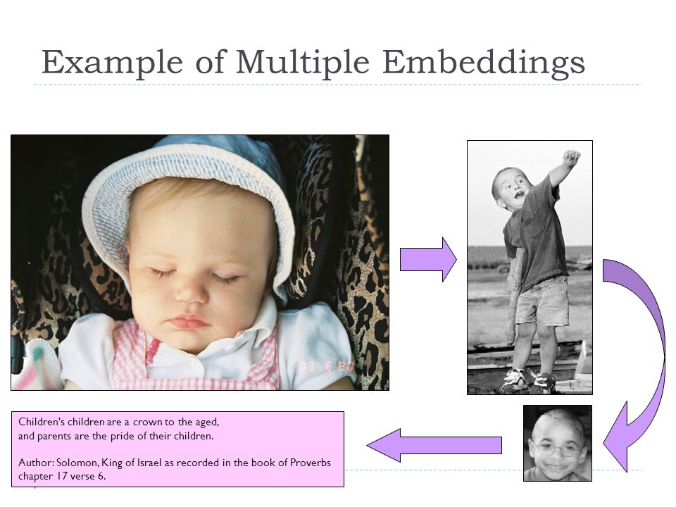 Example of Multiple Embeddings