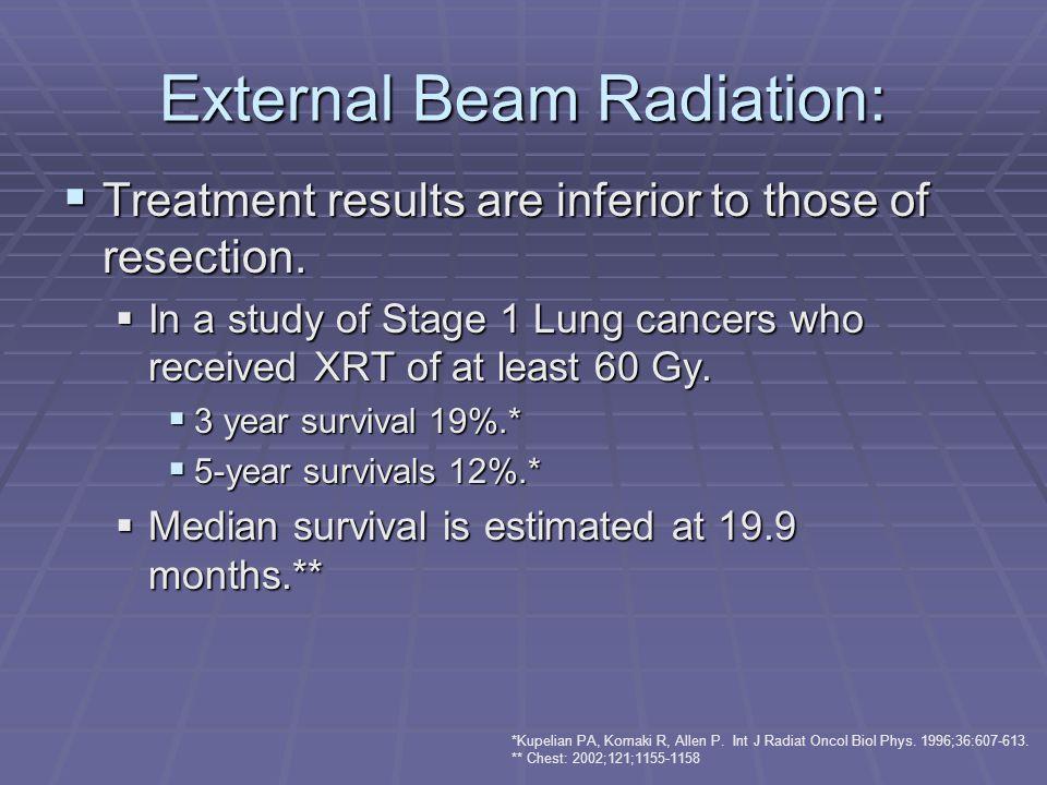 External Beam Radiation:
