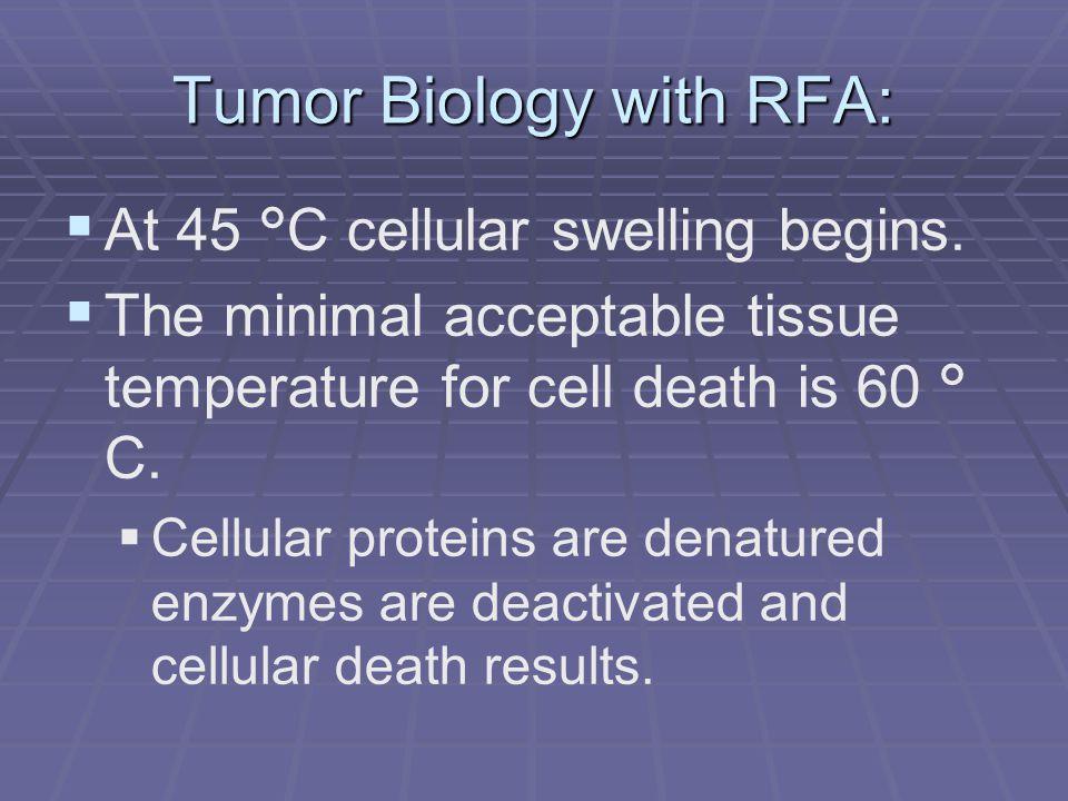 Tumor Biology with RFA: