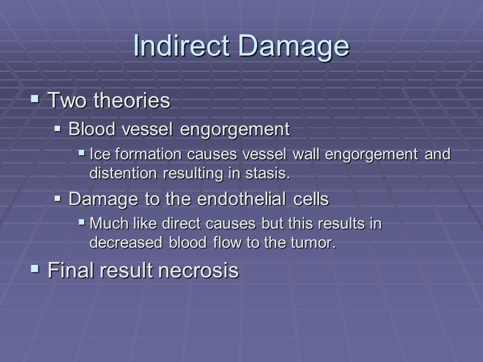 Indirect Damage Two theories Final result necrosis