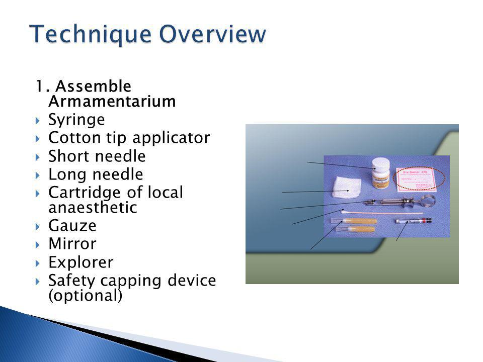 Technique Overview 1. Assemble Armamentarium Syringe