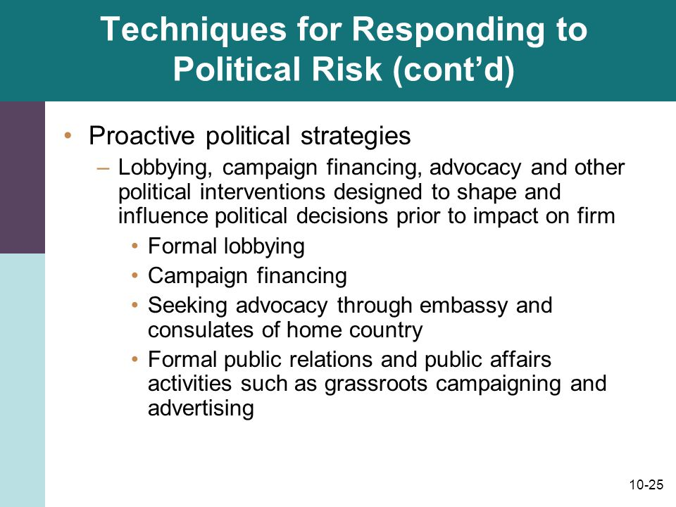 Techniques for Responding to Political Risk (cont'd)