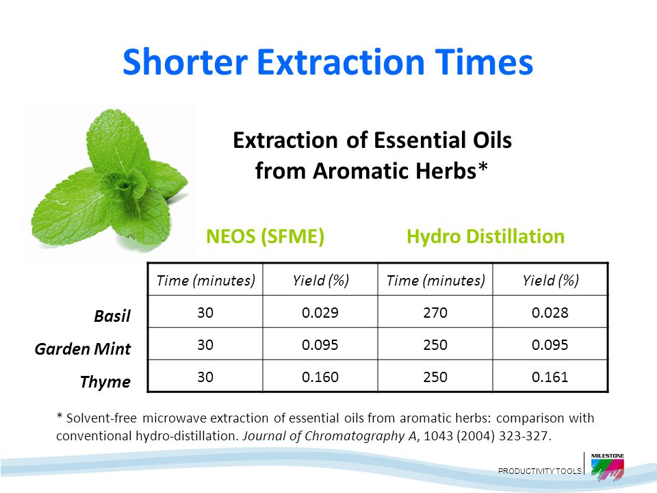 Shorter Extraction Times