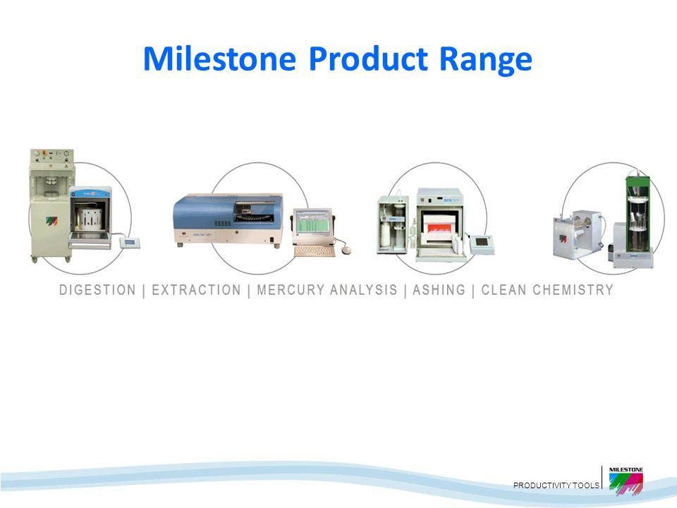 Milestone Product Range