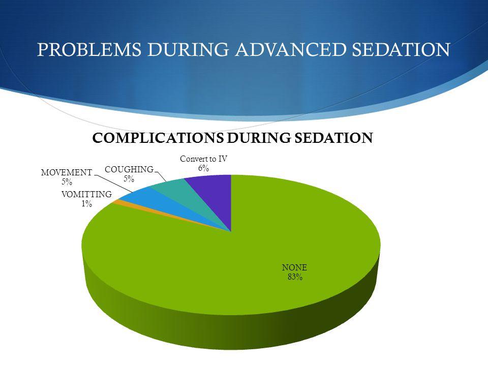 PROBLEMS DURING ADVANCED SEDATION
