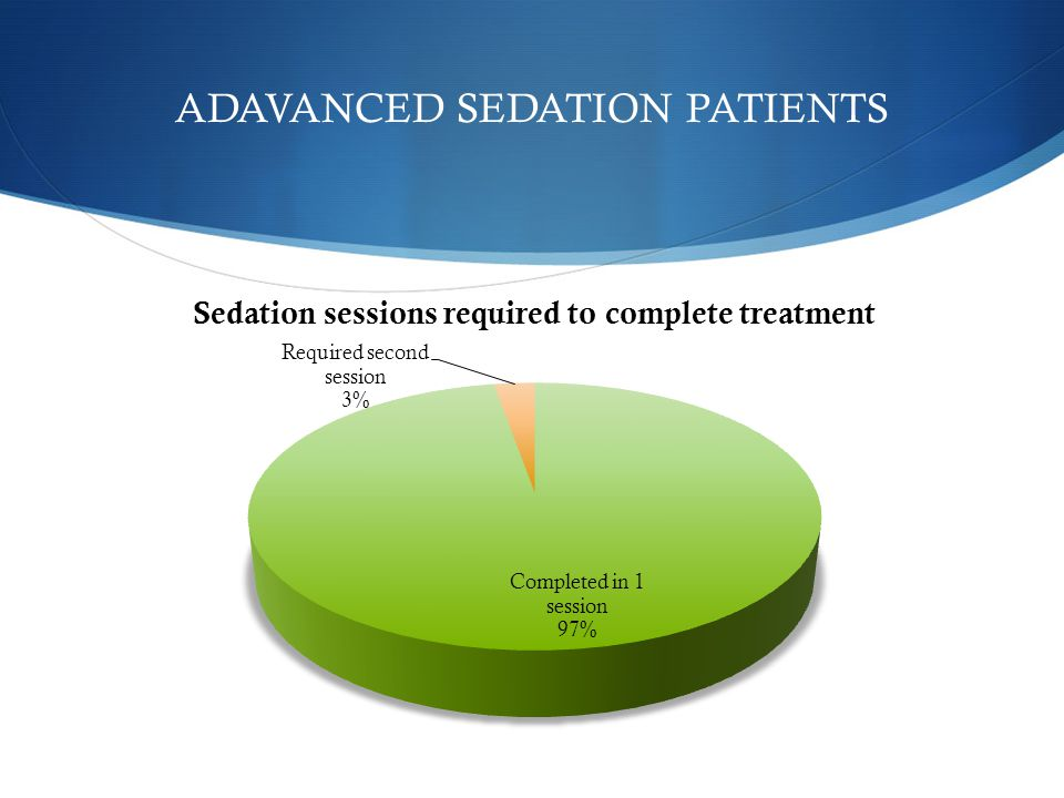 ADAVANCED SEDATION PATIENTS