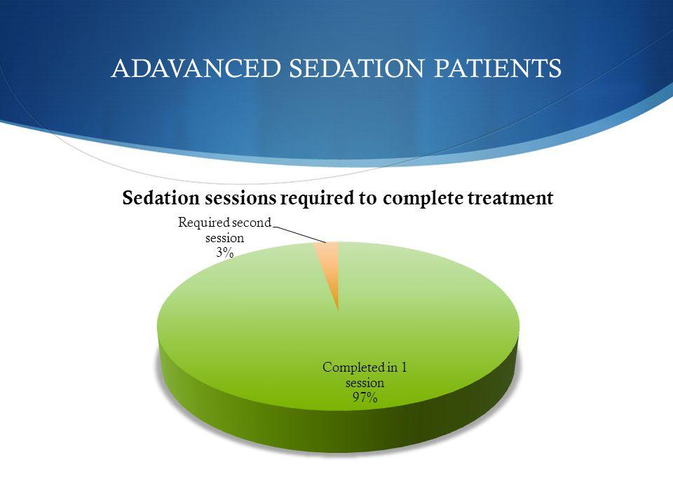 ADAVANCED SEDATION PATIENTS