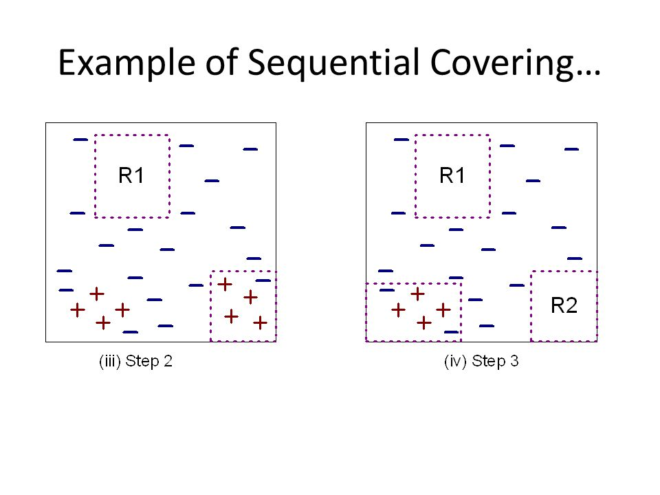Example of Sequential Covering…