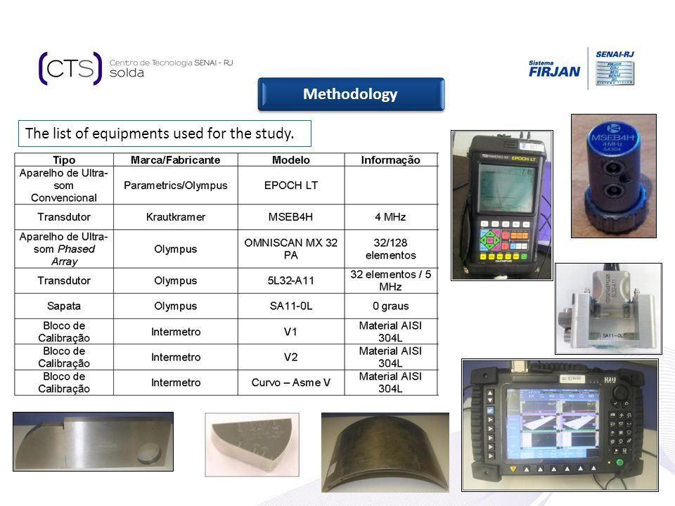 Methodology The list of equipments used for the study.