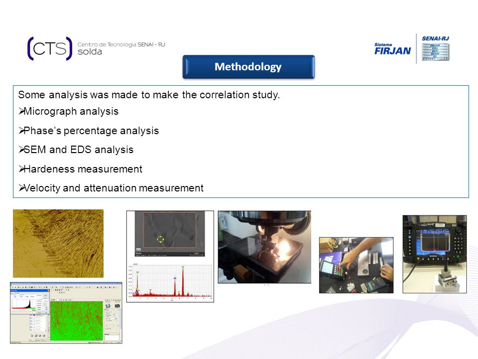 Methodology Some analysis was made to make the correlation study.