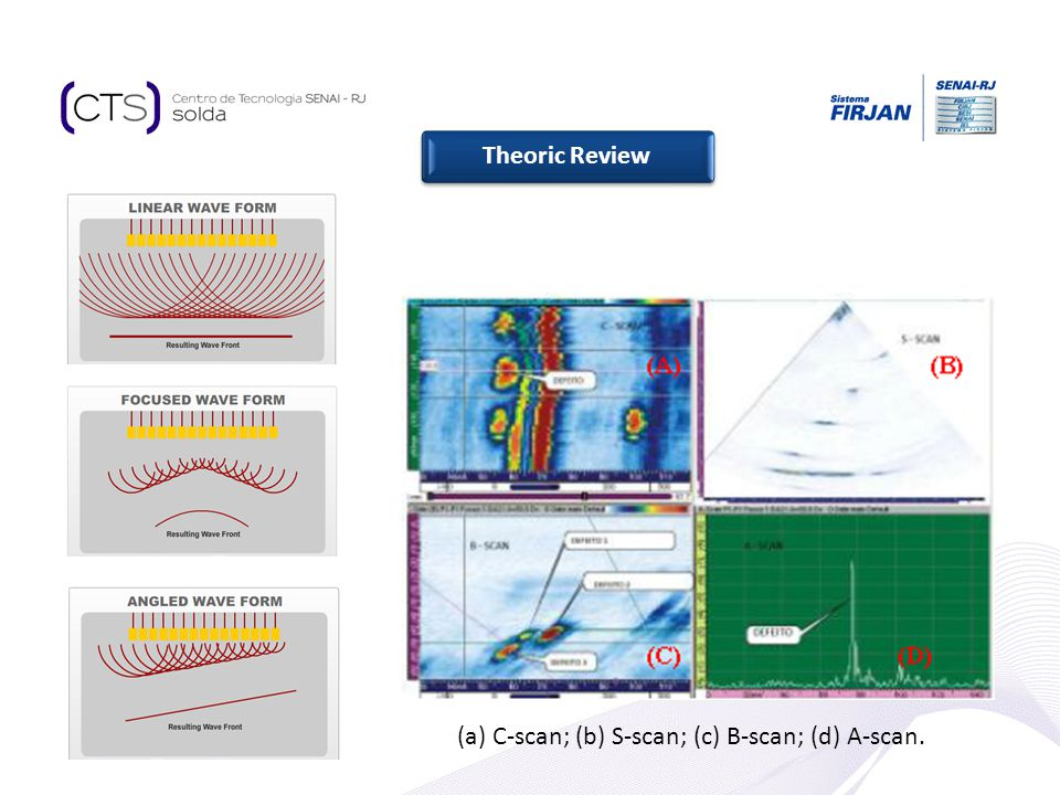 Theoric Review (a) C-scan; (b) S-scan; (c) B-scan; (d) A-scan.