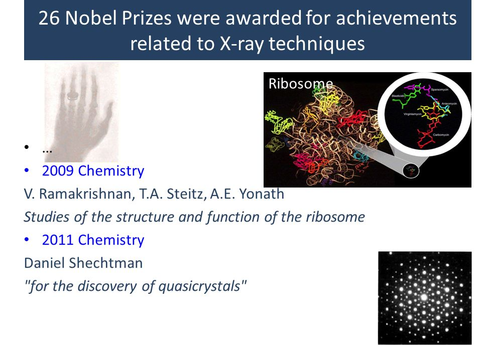 26 Nobel Prizes were awarded for achievements related to X-ray techniques