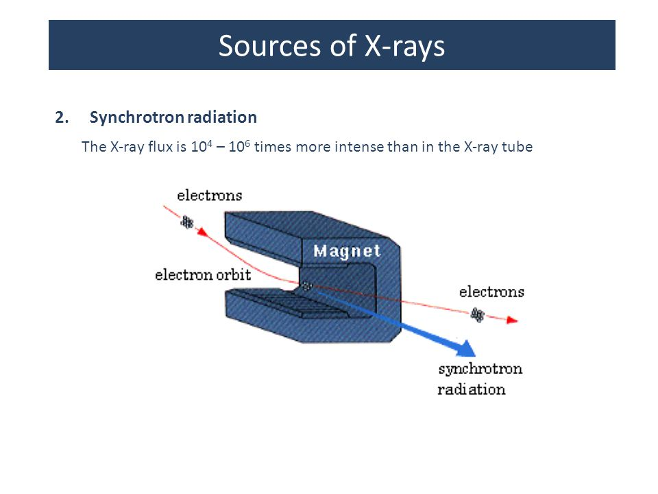 Sources of X-rays 2. Synchrotron radiation