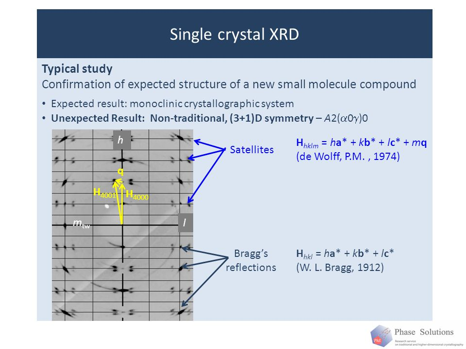 Single crystal XRD Typical study