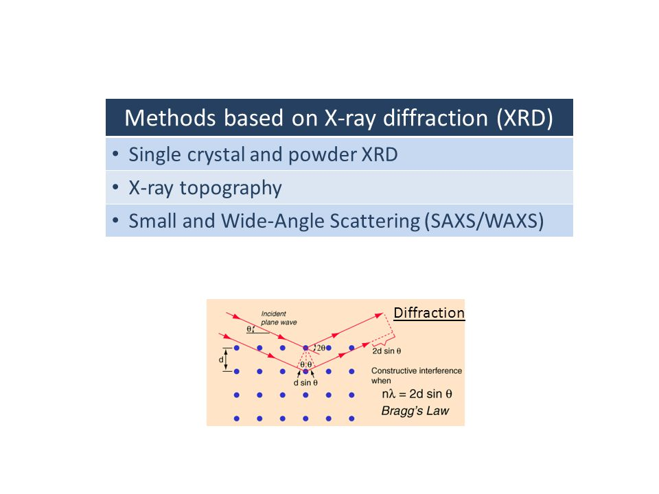 Methods based on X-ray diffraction (XRD)