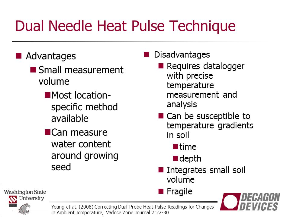 Dual Needle Heat Pulse Technique