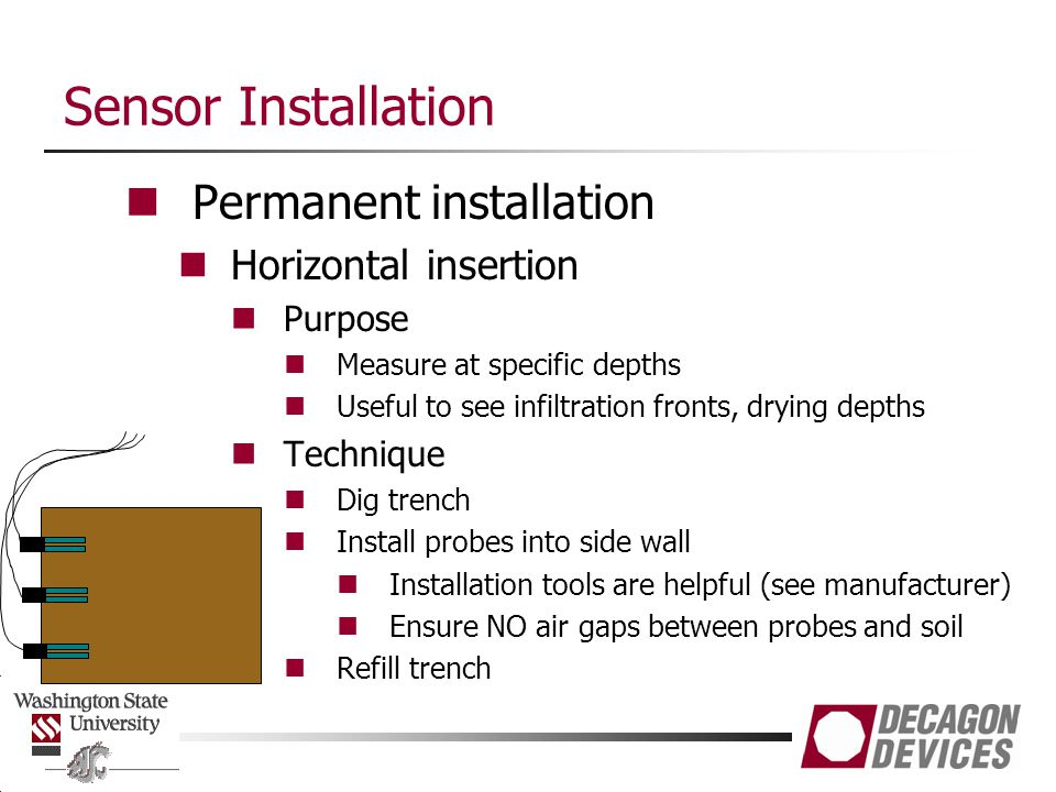 Sensor Installation Permanent installation Horizontal insertion