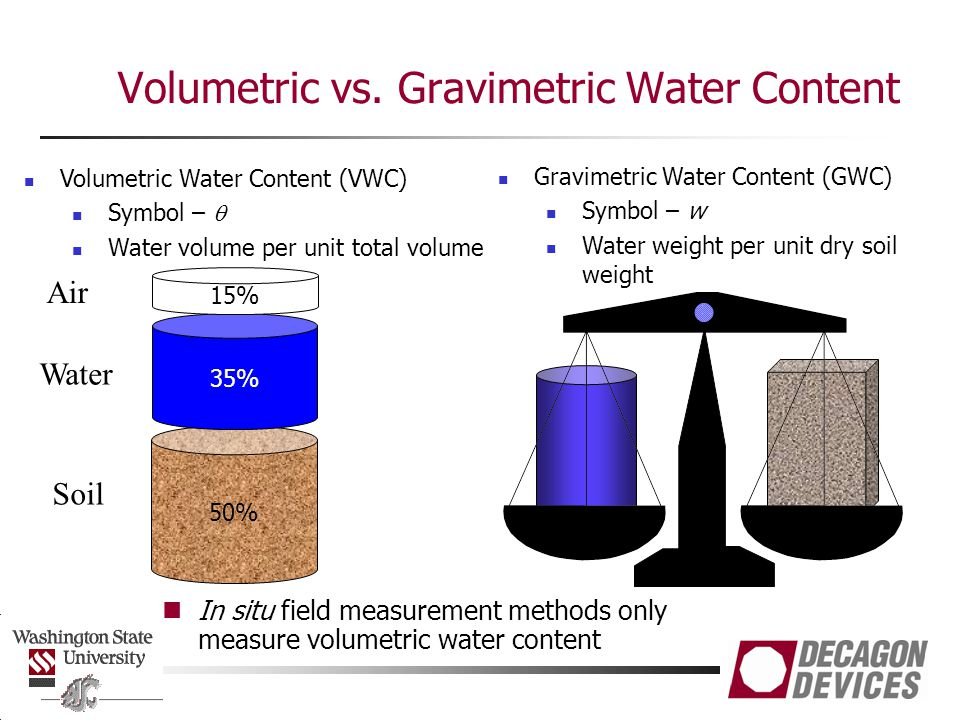 Volumetric vs. Gravimetric Water Content